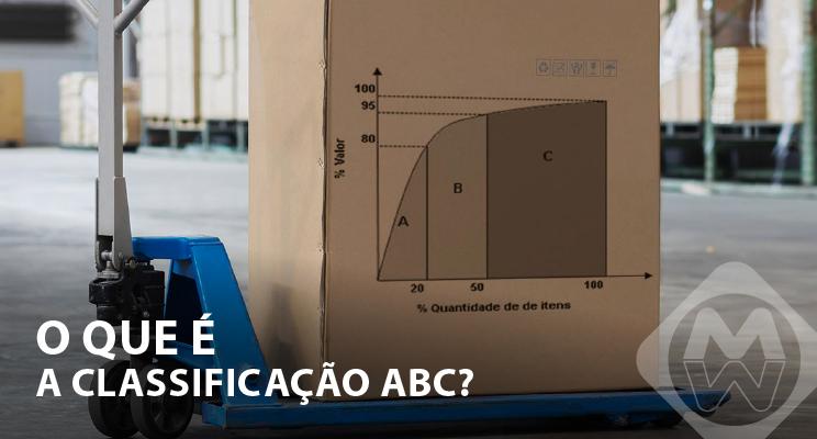 O que é a classificação ABC?