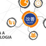 Entenda a metodologia Kaizen de melhoria contínua